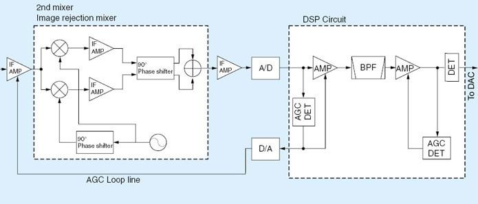 Ic 756pro3 Ic 7600 Ic 7700 Amp Ic 7800 Agc